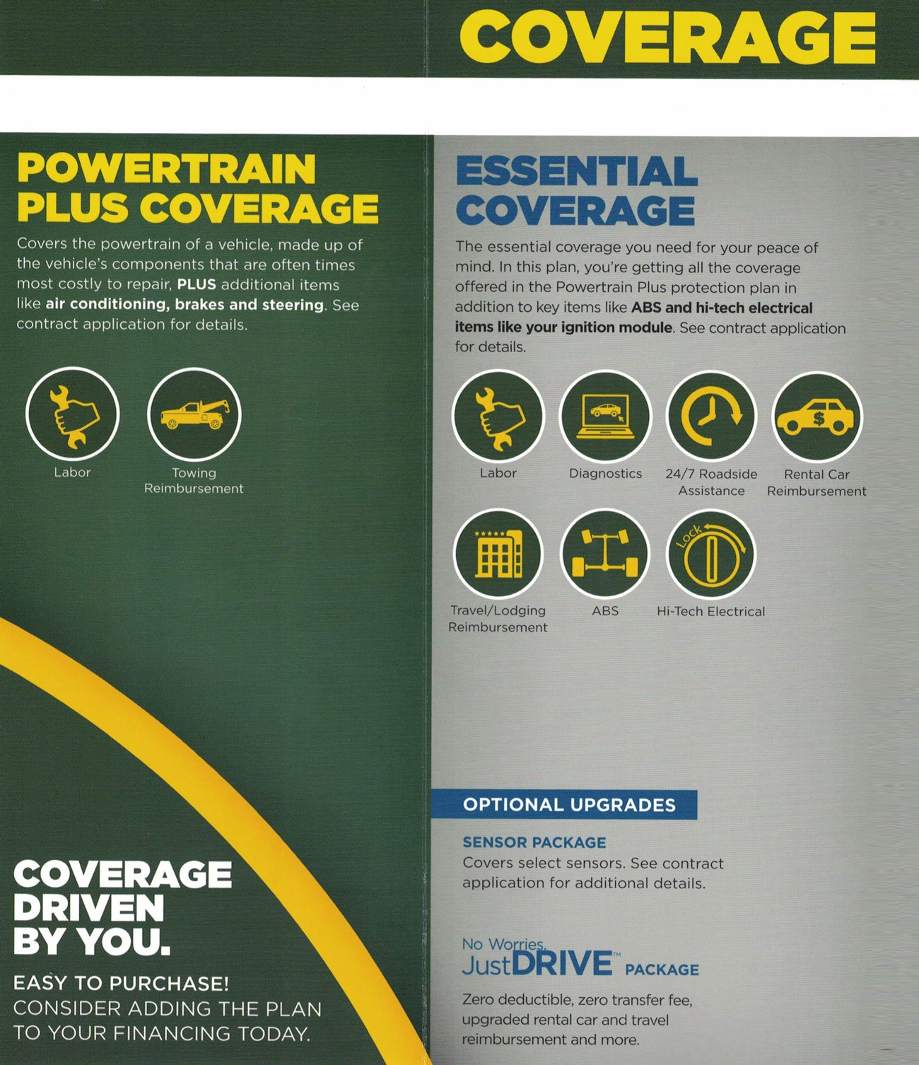 Image: Power Train Plus Coverage (Includes additional items like ac, brakes, steering) | Essential Coverage = Power Train Plus Protection + ABS and high tech electrical items like your ignition module
