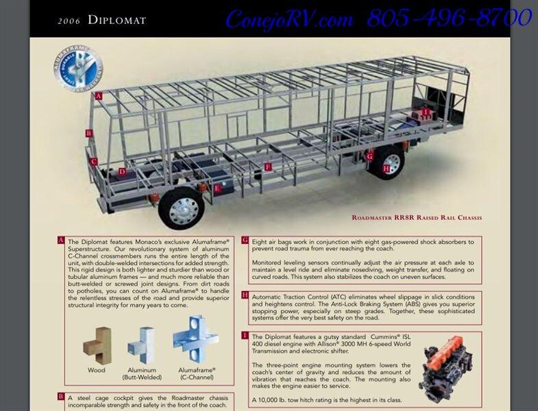 2006 Monaco Diplomat 38PST Triple-Slide Full Body Paint